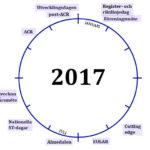 arshjulet2017